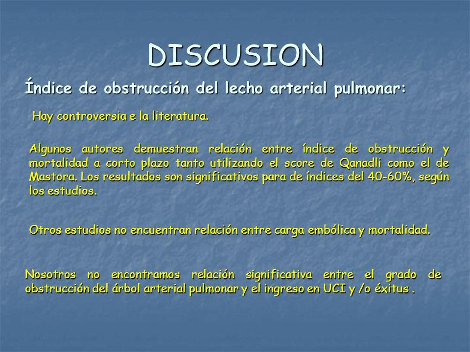 DISCUSION Índice de obstrucción del lecho arterial pulmonar: