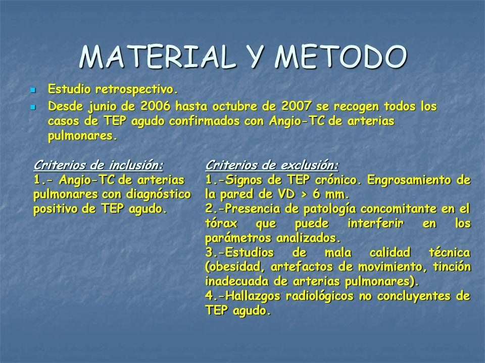 MATERIAL Y METODO Estudio retrospectivo.