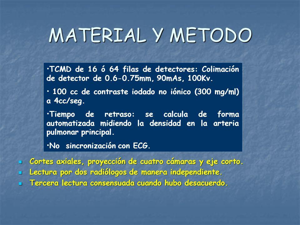 MATERIAL Y METODO TCMD de 16 ó 64 filas de detectores: Colimación de detector de 0.6-0.75mm, 90mAs, 100Kv.