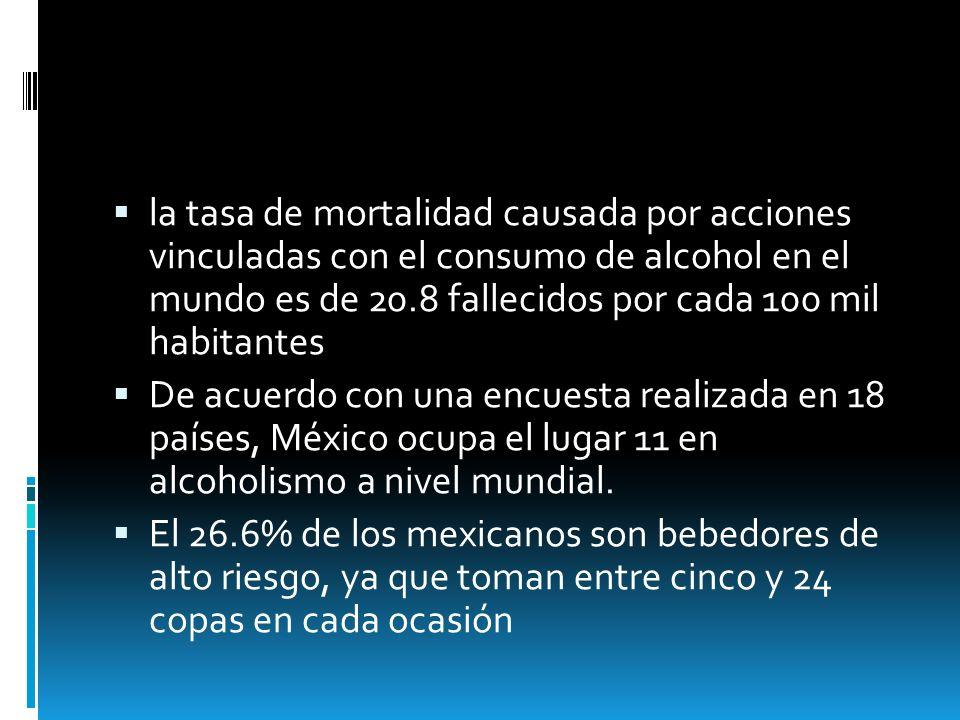 la tasa de mortalidad causada por acciones vinculadas con el consumo de alcohol en el mundo es de 20.8 fallecidos por cada 100 mil habitantes