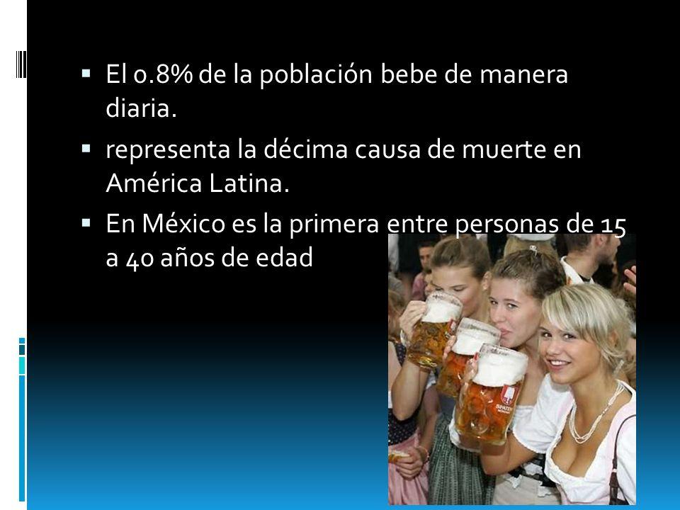 El 0.8% de la población bebe de manera diaria.