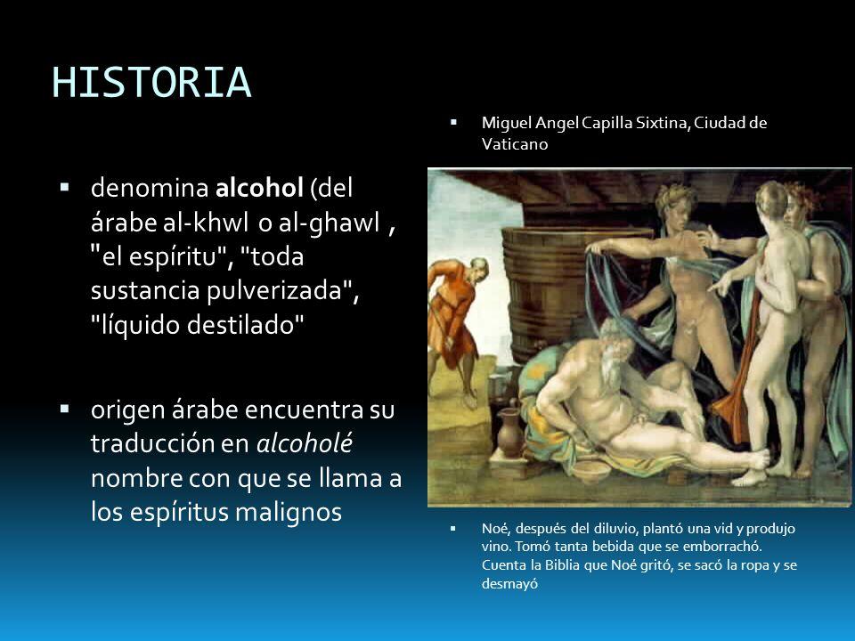 HISTORIAMiguel Angel Capilla Sixtina, Ciudad de Vaticano.