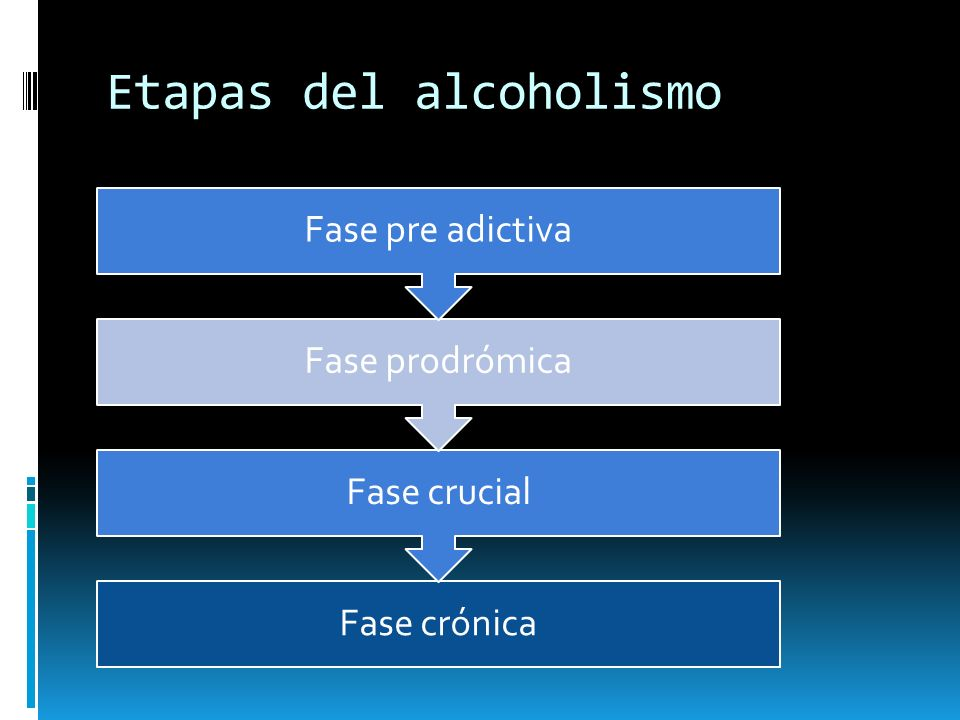 Etapas del alcoholismo