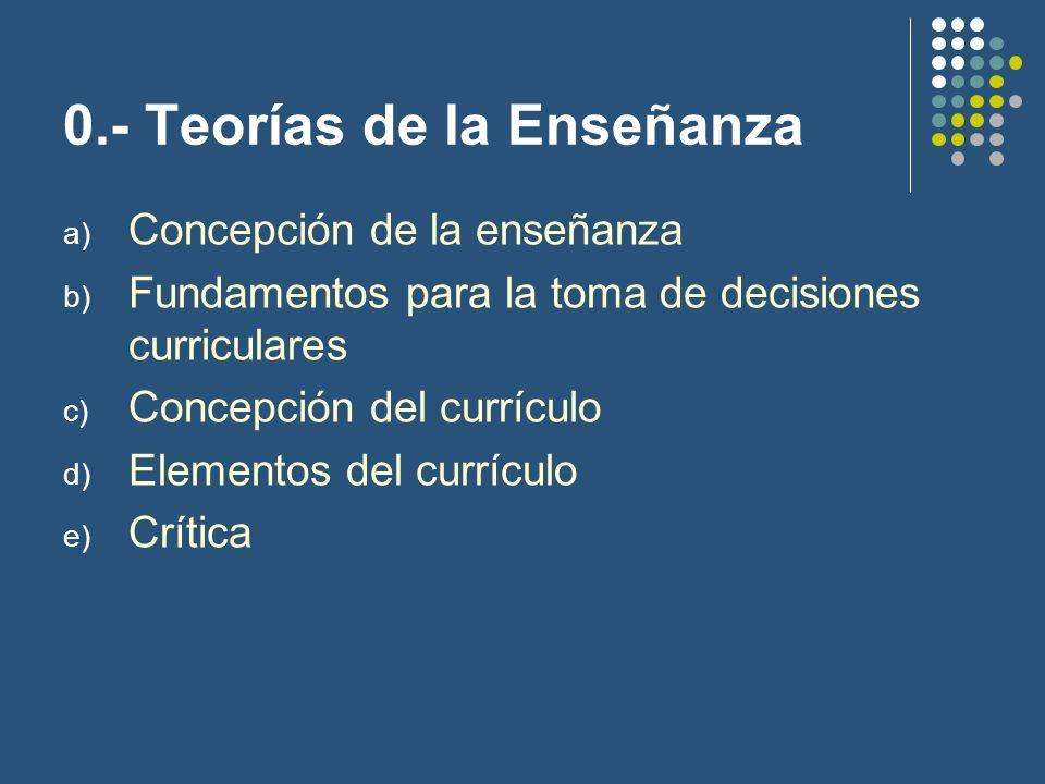 0.- Teorías de la Enseñanza