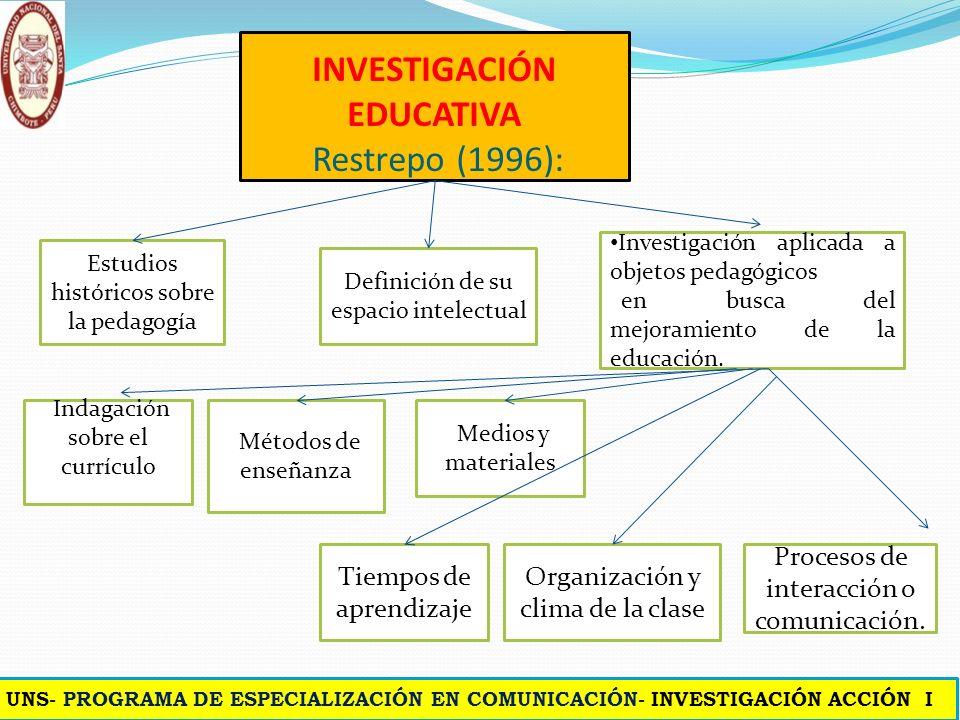 INVESTIGACIÓN EDUCATIVA Restrepo (1996):