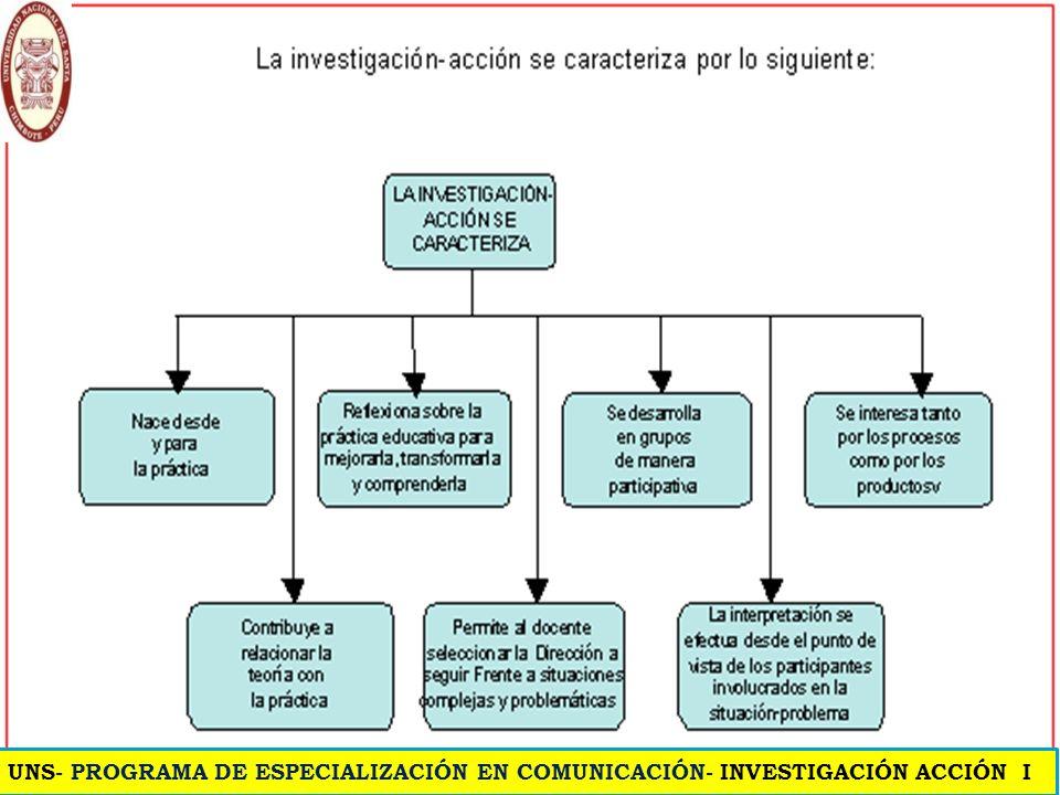 UNS- PROGRAMA DE ESPECIALIZACIÓN EN COMUNICACIÓN- INVESTIGACIÓN ACCIÓN I