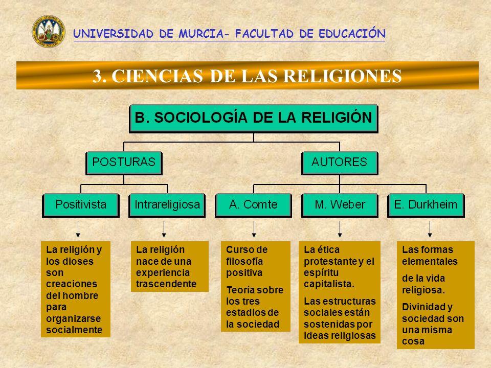 3. CIENCIAS DE LAS RELIGIONES