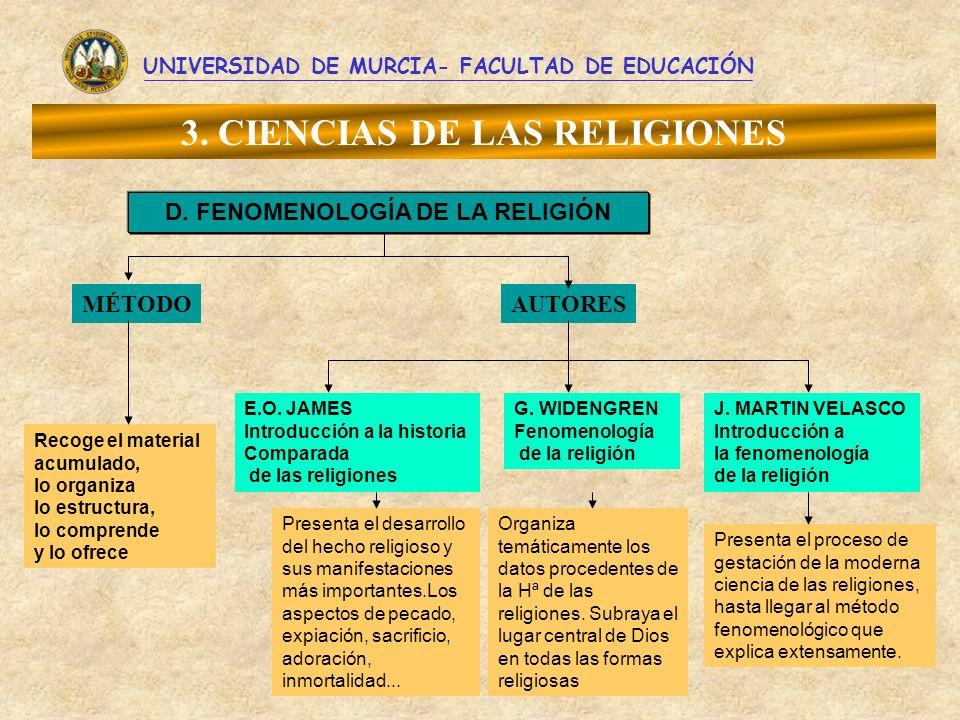 3. CIENCIAS DE LAS RELIGIONES D. FENOMENOLOGÍA DE LA RELIGIÓN