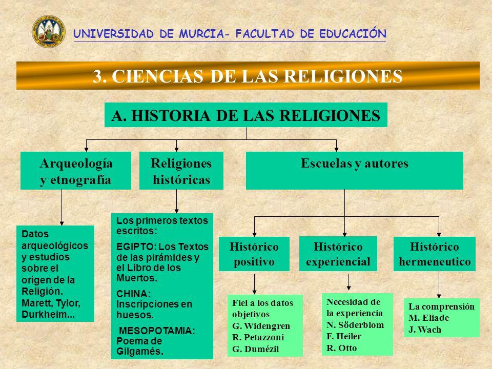 3. CIENCIAS DE LAS RELIGIONES A. HISTORIA DE LAS RELIGIONES