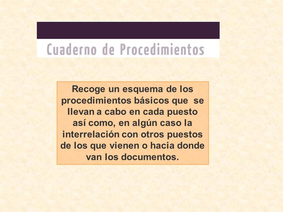 Recoge un esquema de los procedimientos básicos que se llevan a cabo en cada puesto así como, en algún caso la interrelación con otros puestos de los que vienen o hacia donde van los documentos.