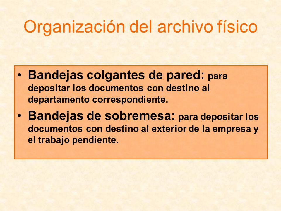 Organización del archivo físico