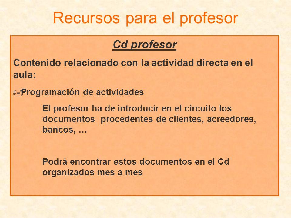 Recursos para el profesor