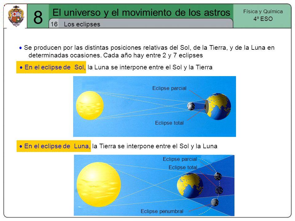 El universo y el movimiento de los astros