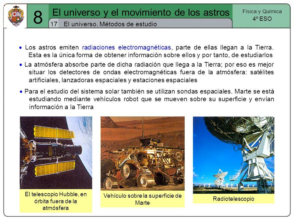 8 El universo y el movimiento de los astros 17