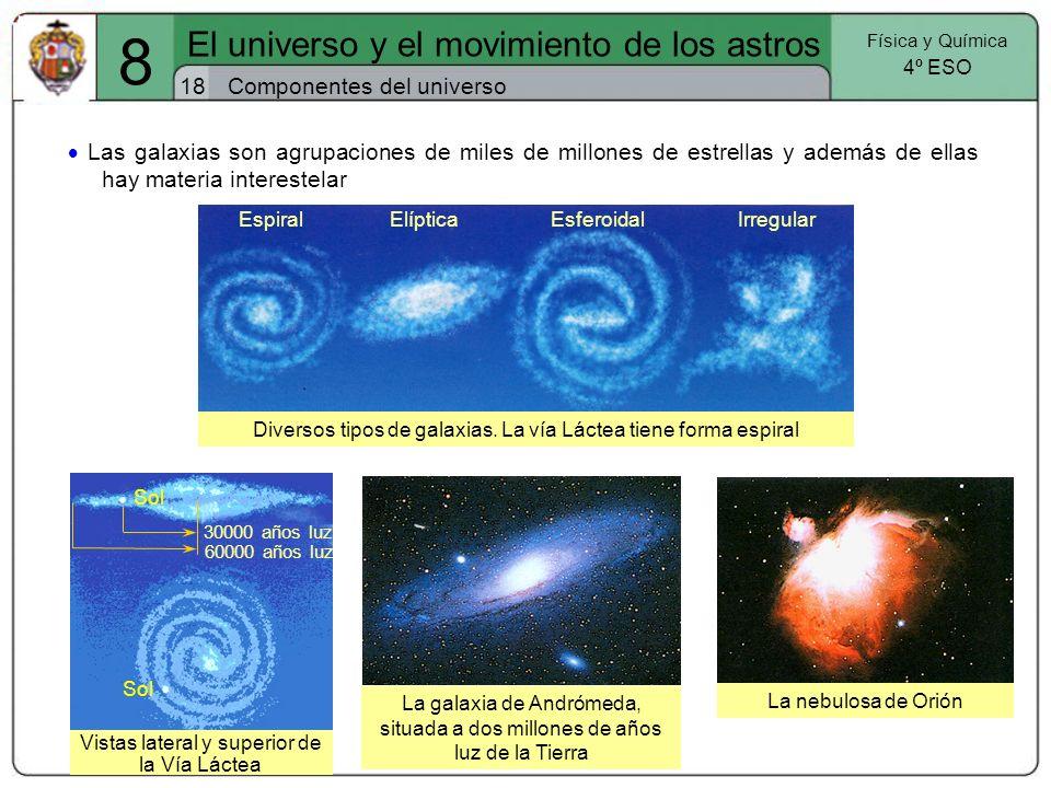 8 El universo y el movimiento de los astros 18