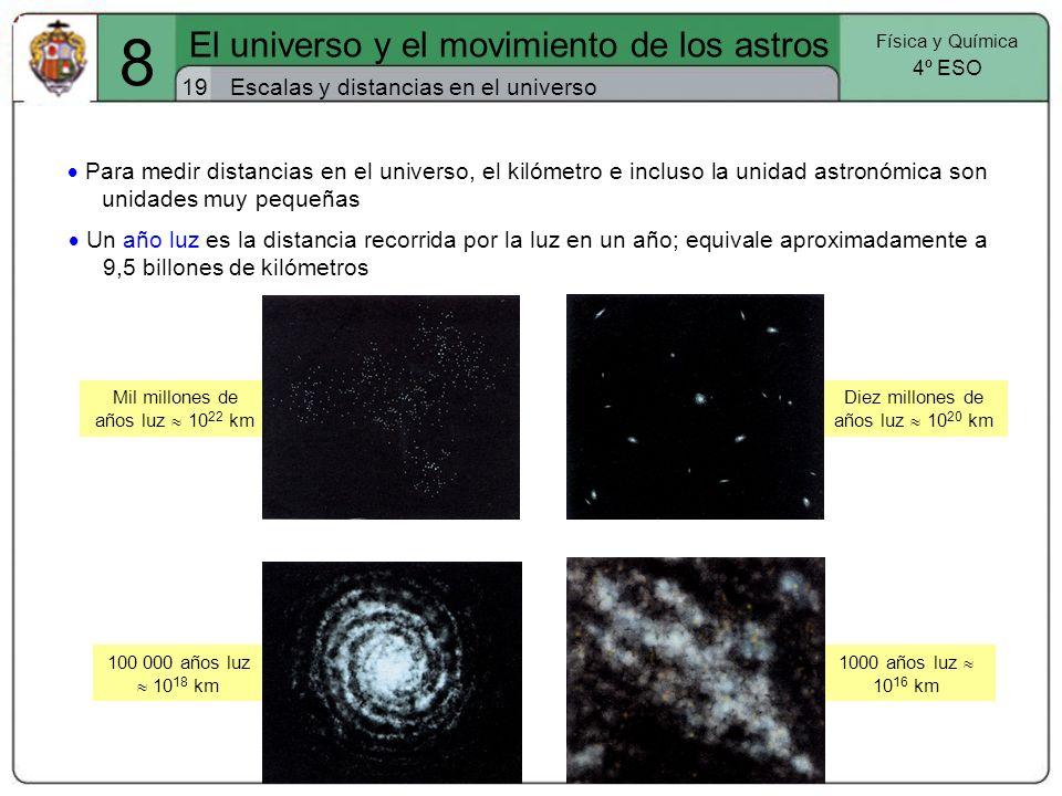 8 El universo y el movimiento de los astros 19