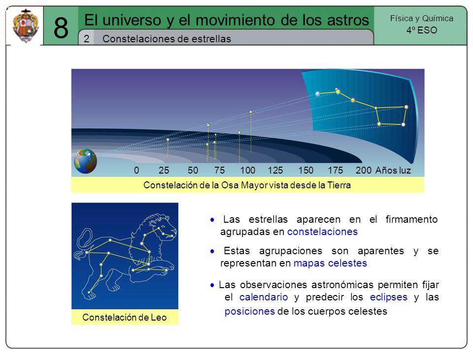 8 El universo y el movimiento de los astros 2