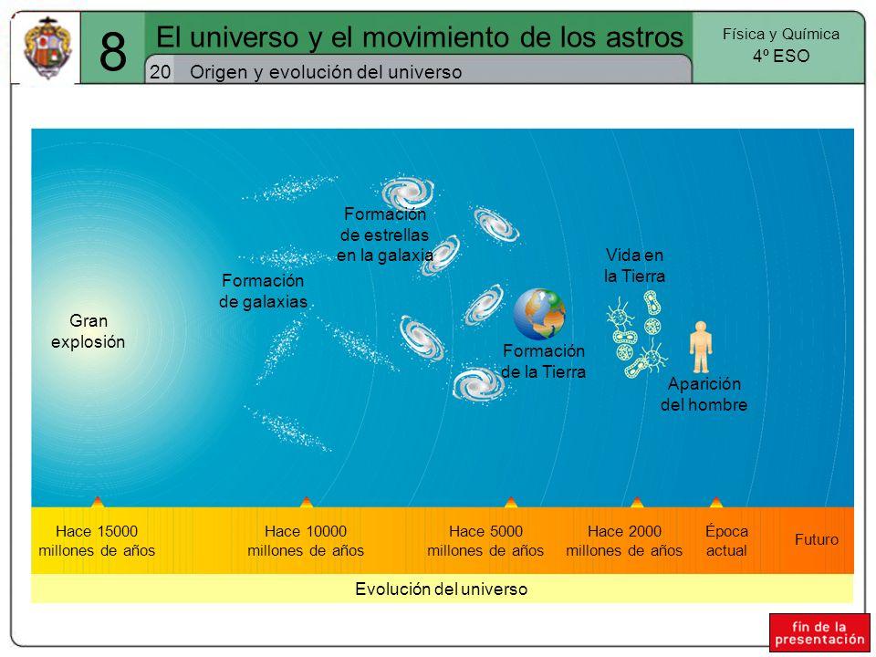 8 El universo y el movimiento de los astros 20