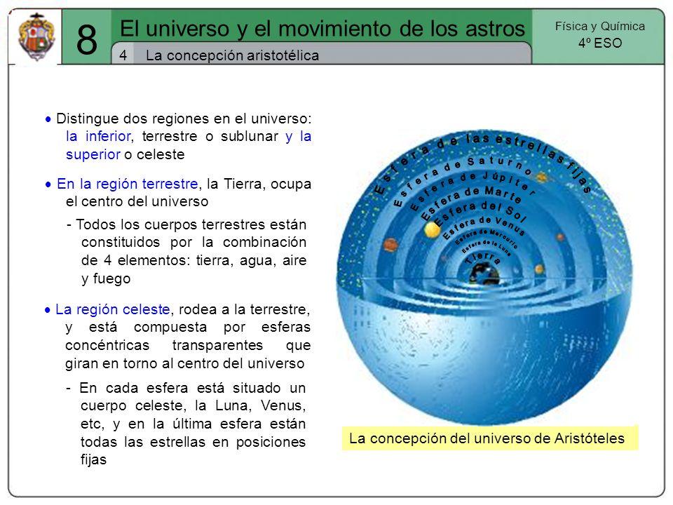 8 El universo y el movimiento de los astros 4
