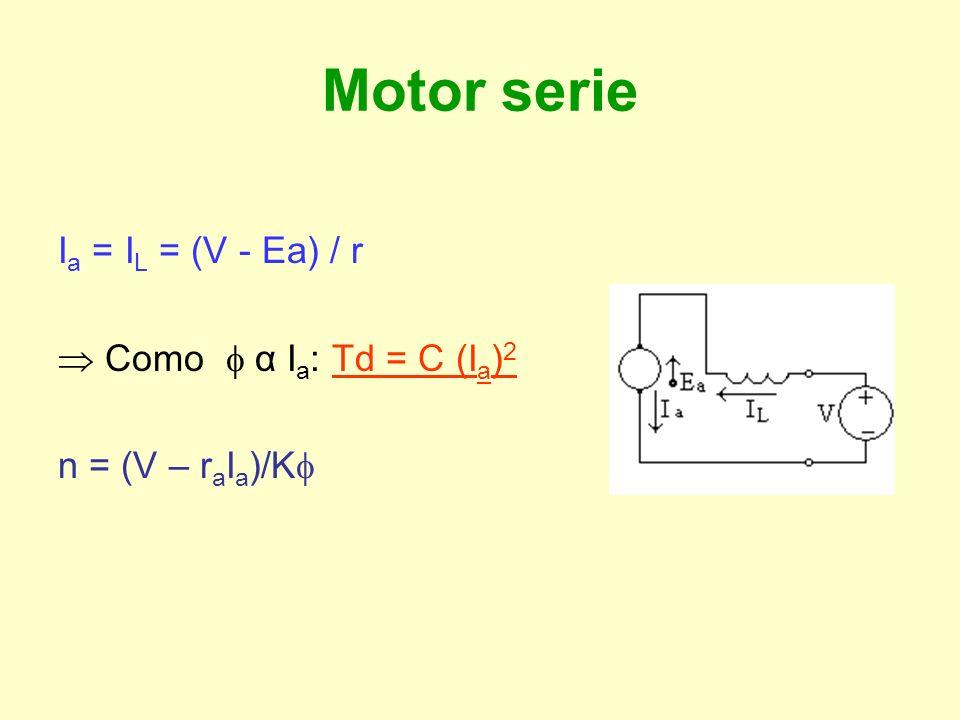 Motor serie Ia = IL = (V - Ea) / r  Como  α Ia: Td = C (Ia)2