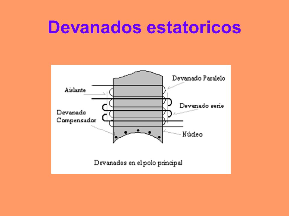Devanados estatoricos