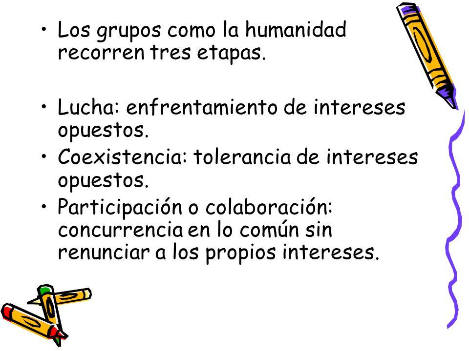 Los grupos como la humanidad recorren tres etapas.