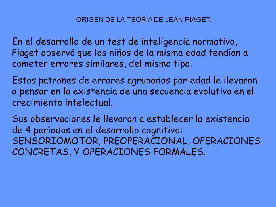 ORIGEN DE LA TEORÍA DE JEAN PIAGET.