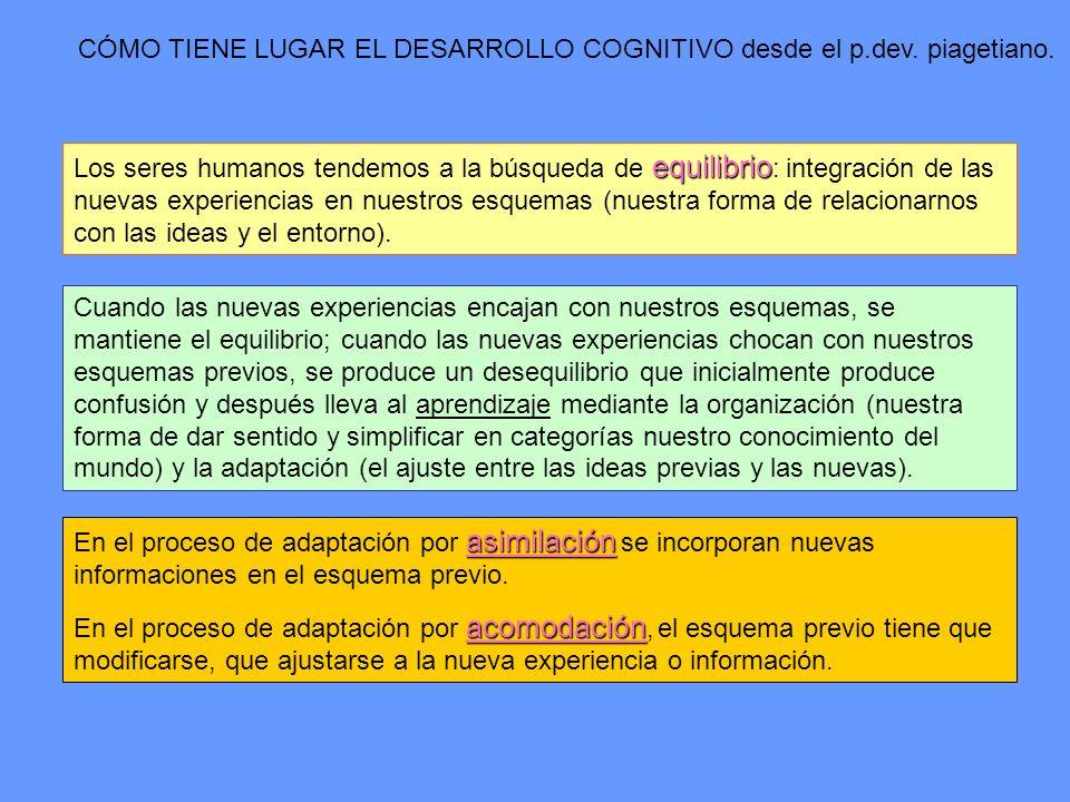 CÓMO TIENE LUGAR EL DESARROLLO COGNITIVO desde el p.dev. piagetiano.