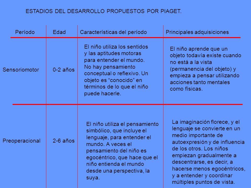 ESTADIOS DEL DESARROLLO PROPUESTOS POR PIAGET.