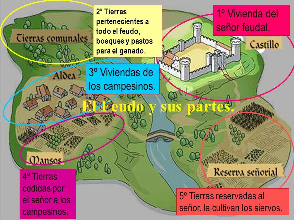El Feudo y sus partes. 1º Vivienda del señor feudal.