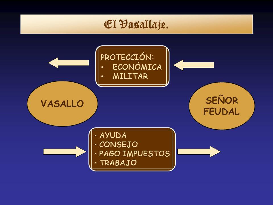 El Vasallaje. SEÑOR VASALLO FEUDAL PROTECCIÓN: ECONÓMICA MILITAR AYUDA