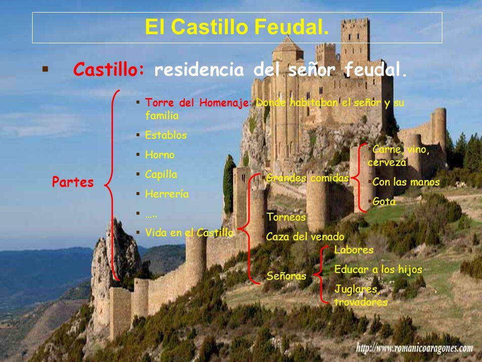 El Castillo Feudal. Castillo: residencia del señor feudal. Partes