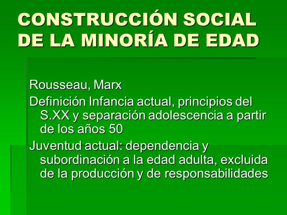 CONSTRUCCIÓN SOCIAL DE LA MINORÍA DE EDAD