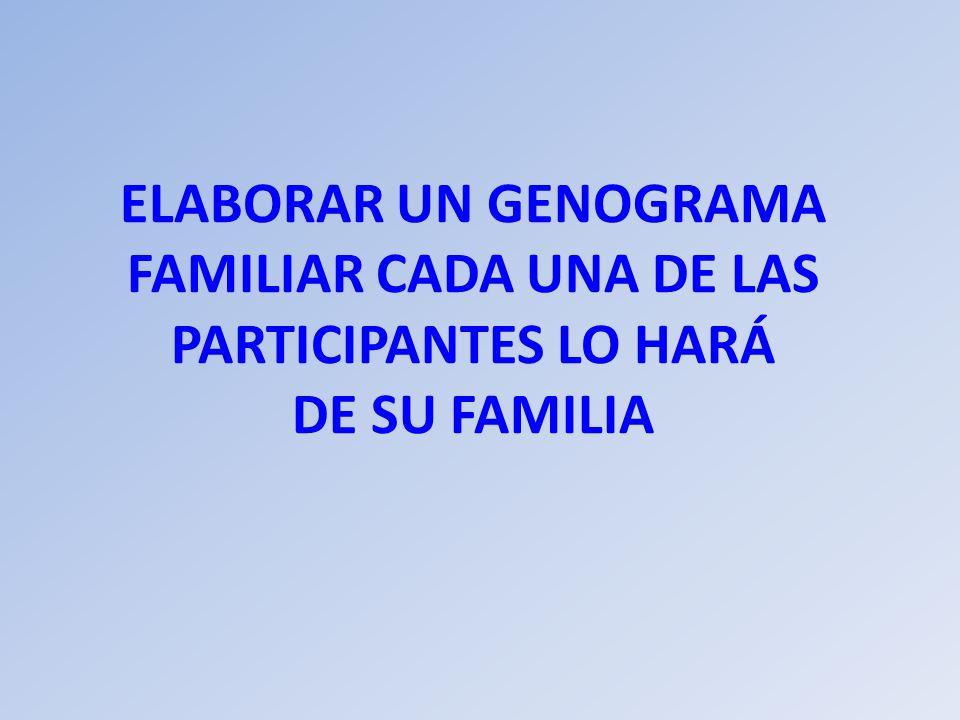 ELABORAR UN GENOGRAMA FAMILIAR CADA UNA DE LAS PARTICIPANTES LO HARÁ DE SU FAMILIA