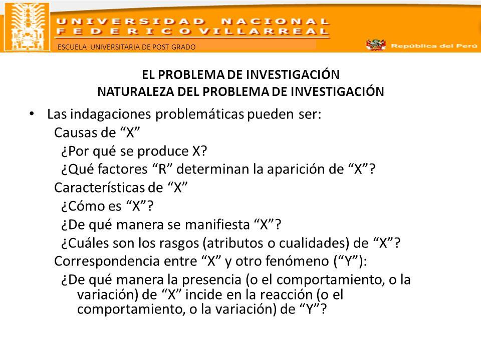 EL PROBLEMA DE INVESTIGACIÓN NATURALEZA DEL PROBLEMA DE INVESTIGACIÓN