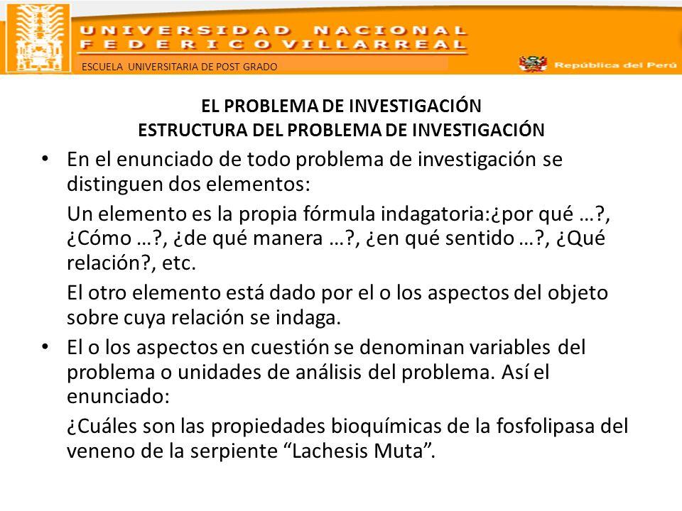 EL PROBLEMA DE INVESTIGACIÓN ESTRUCTURA DEL PROBLEMA DE INVESTIGACIÓN
