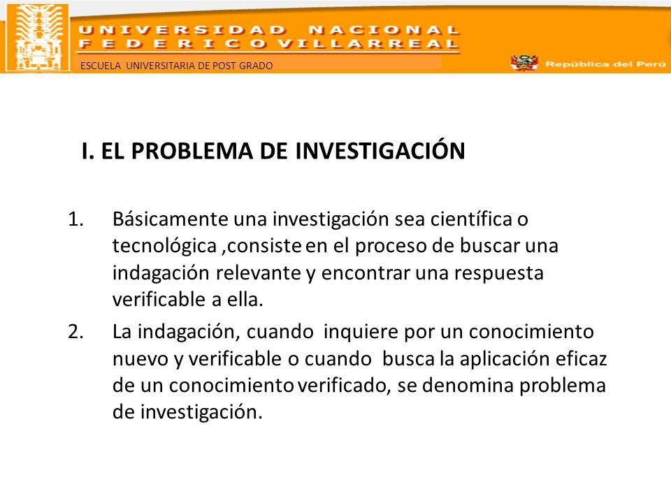 I. EL PROBLEMA DE INVESTIGACIÓN