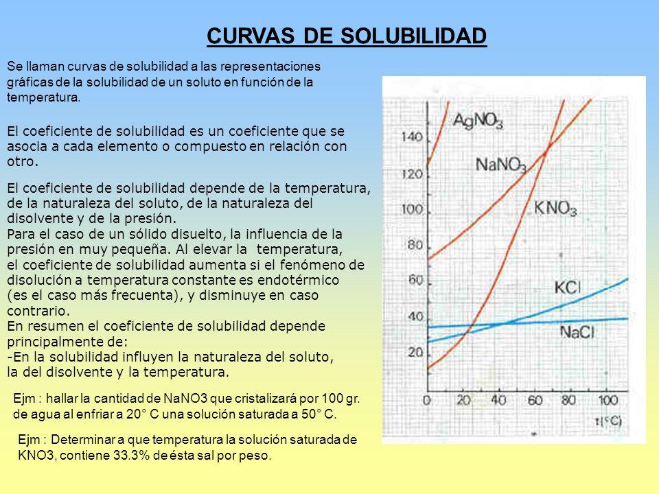CURVAS DE SOLUBILIDAD Se llaman curvas de solubilidad a las representaciones. gráficas de la solubilidad de un soluto en función de la.
