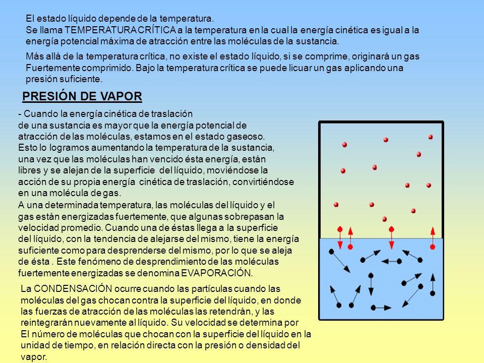 PRESIÓN DE VAPOR El estado líquido depende de la temperatura.