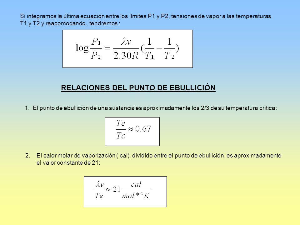 RELACIONES DEL PUNTO DE EBULLICIÓN
