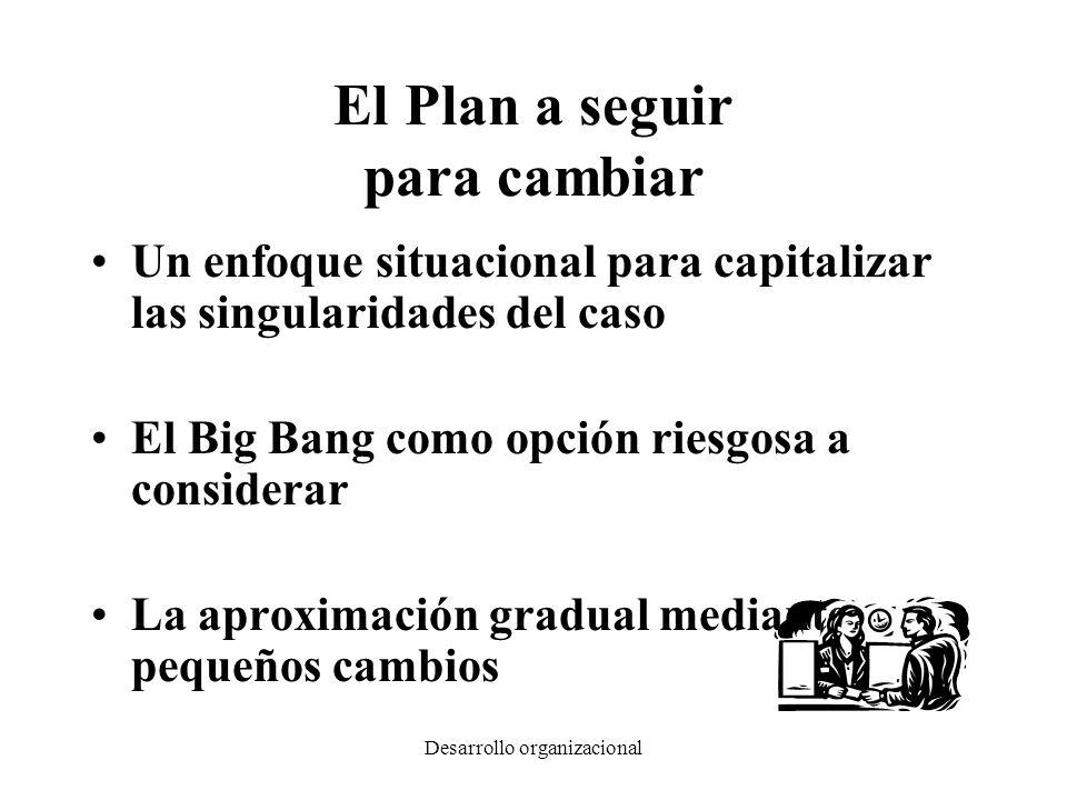El Plan a seguir para cambiar