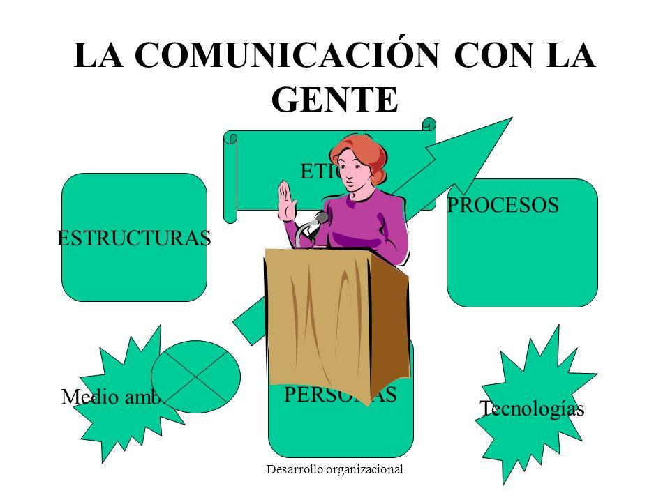 LA COMUNICACIÓN CON LA GENTE