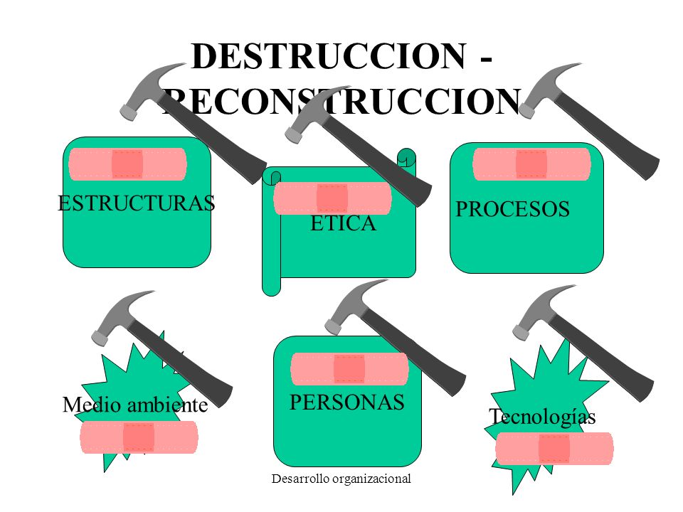 DESTRUCCION - RECONSTRUCCION