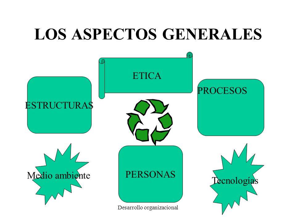 LOS ASPECTOS GENERALES