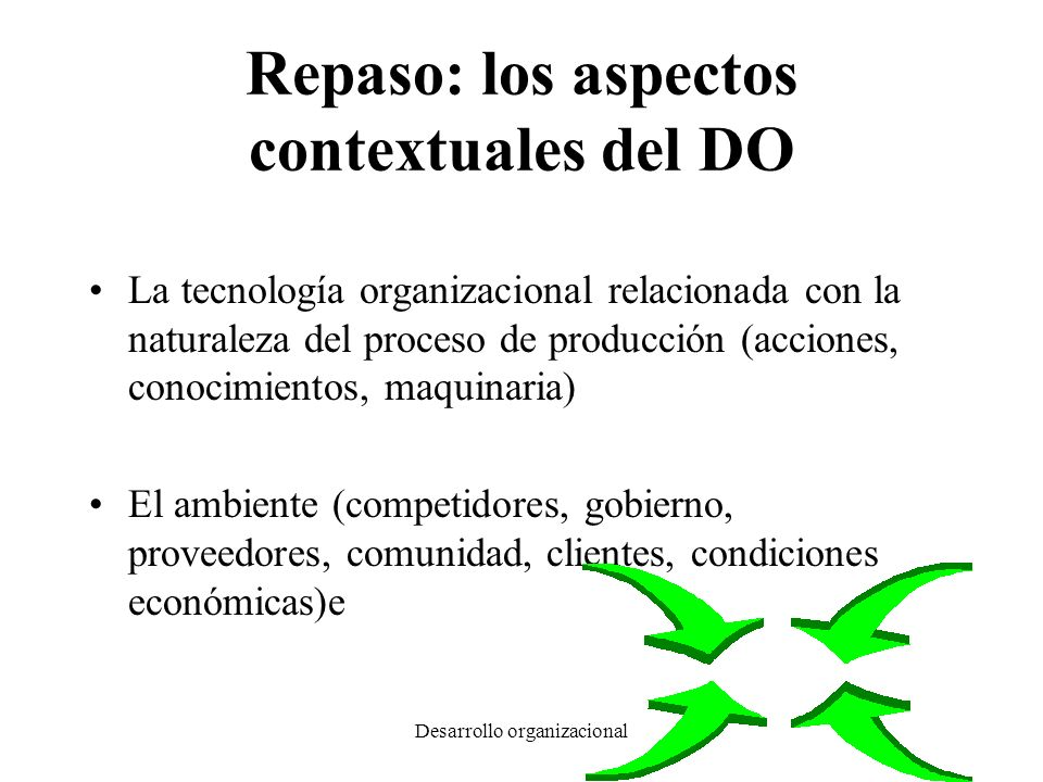 Repaso: los aspectos contextuales del DO