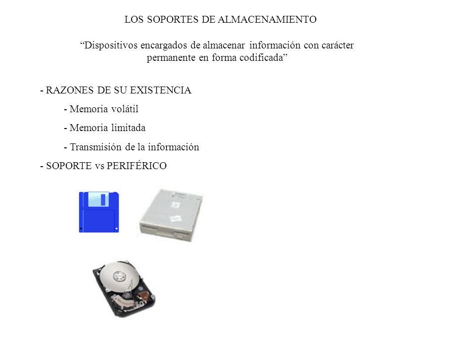 LOS SOPORTES DE ALMACENAMIENTO