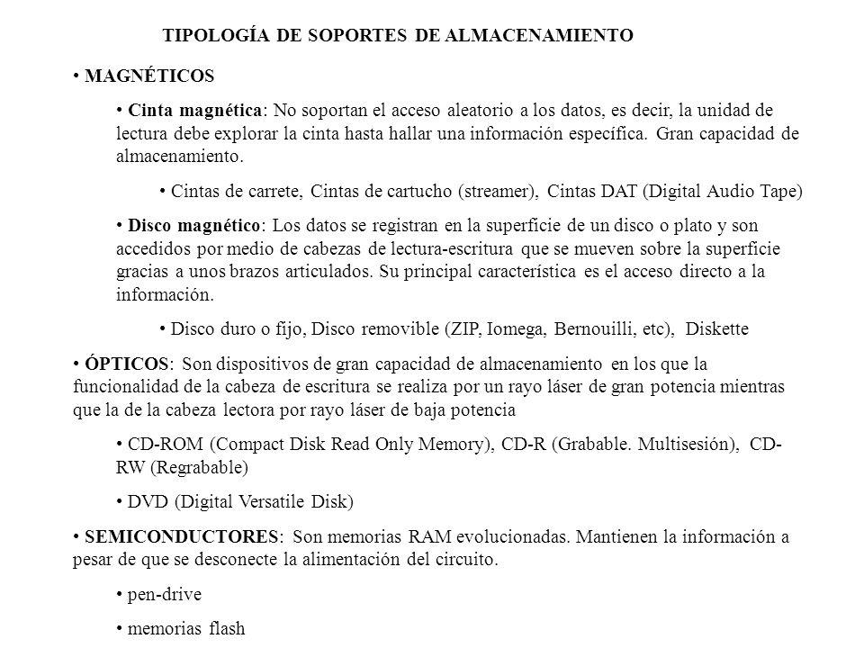 TIPOLOGÍA DE SOPORTES DE ALMACENAMIENTO