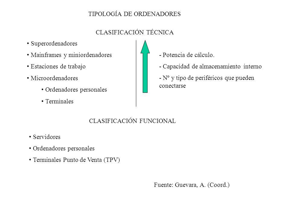 TIPOLOGÍA DE ORDENADORES