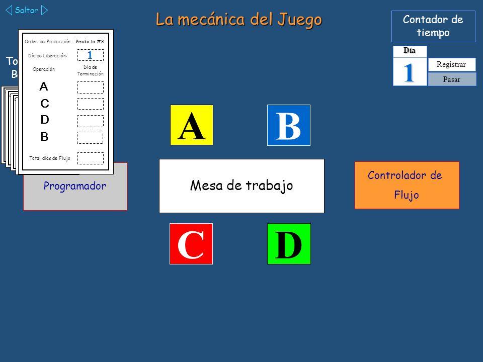 A B C D 1 La mecánica del Juego Mesa de trabajo 1 A C D B