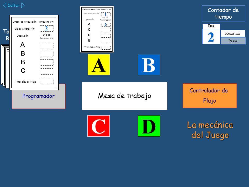 A B C D 1 2 La mecánica del Juego Mesa de trabajo 2 A B C